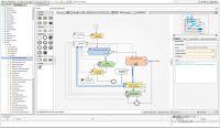 Gutachten zeigt: mogena.uv setzt modellgetriebene Software-Entwicklung konsequent um