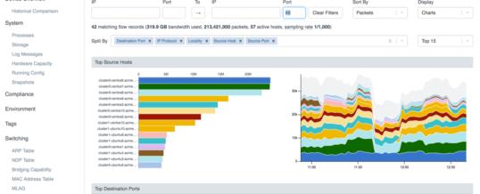 Arista CloudVision liefert Cloud-Grundsätze für Enterprises