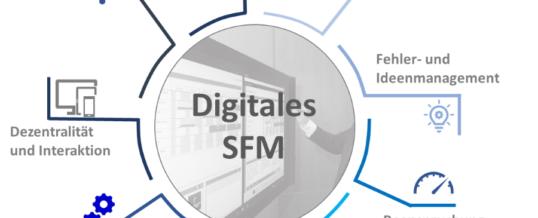 becos setzt auf digitales Shopfloor-Management als Entscheidungsgrundlage im Umfeld von Industrie 4.0