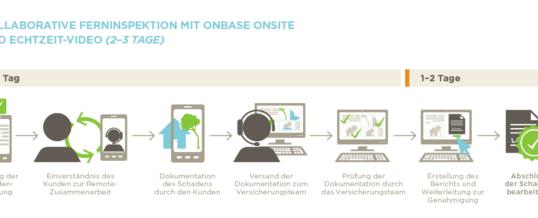 Hyland präsentiert OnBase OnSite für die Real-Time Collaboration mit Versicherungen