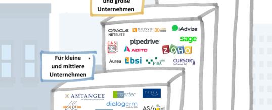 CRM-Tech.World: Gezielte Informationen über Anwendung, Einführung und Auswahl von Software