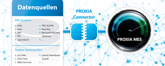 PROXIA MES-System vs. ERP-Anbieter