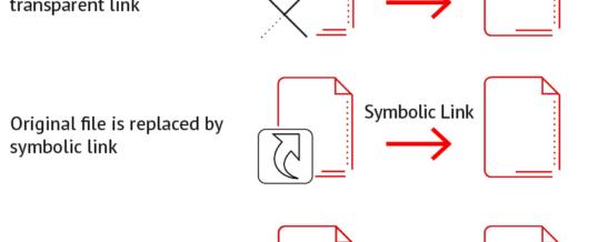 PoINT erweitert Zugriffsmethoden auf ausgelagerte und archivierte Daten