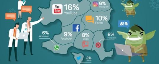 Corona im Social Web: Die entscheidenden Schlachtfelder im Kampf / Information vs Desinformation