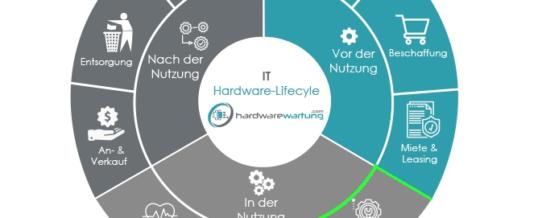 Lifetime für Data-Center Hardware erhöhen – Ohne Wartung