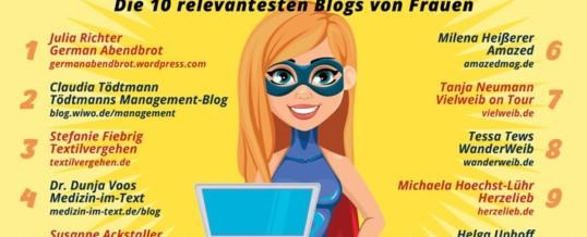 Diese Bloggerinnen setzen Maßstäbe