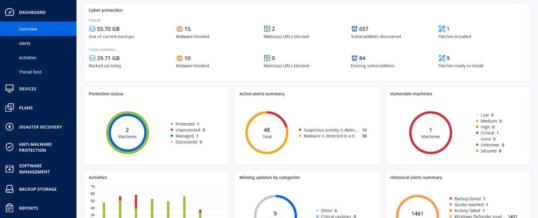 Acronis Cyber Protect Cloud für eine sicheres digitales Arbeitsumfeld