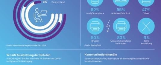 Home Schooling: Deutschlands Versetzung in eine erfolgreiche Zukunft ist gefährdet / Die aktuelle Schulkrise lässt sich allerdings lösen