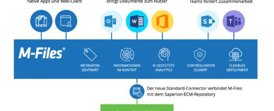M-Files bietet Saperion-Connector an