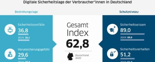 DsiN-Sicherheitsindex 2020: IT-Sicherheitsgefälle in Deutschland