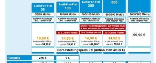 M-net erweitert das Internet- und Telefonangebot in Glasfaser-Gebieten