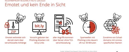 Net at Work veröffentlicht erste Research Note aus dem E-Mail-Security-Projekt Heimdall