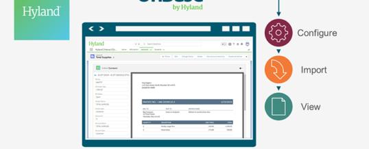Hyland veröffentlicht OnBase-Integration für Salesforce auf Salesforce AppExchange