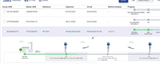 BusinessCode stellt Marktneuheit vor – Software optimiert Auslieferung der COVID-19 Impfstoffe