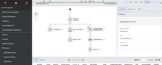 iTSM Group mit Simulationslabor für ITOM und AIOps