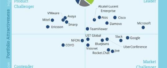 "Alcatel-Lucent Enterprise als ""Leader"" bei UC&C eingestuft"