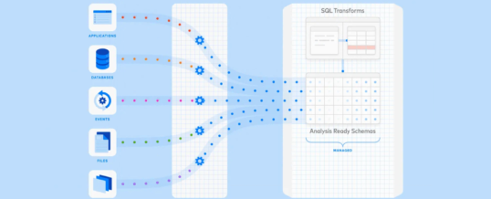 Fivetran auf Erfolgskurs: Automatisierte Datenintegration mit Out-of-the-box Konnektoren