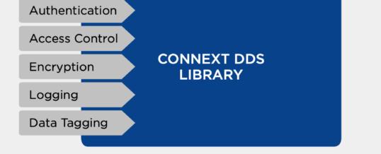 RTI Connext DDS Secure für die Sicherheit autonomer Systeme
