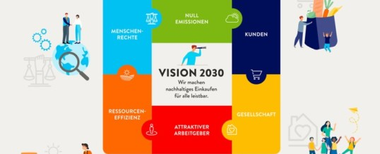 Nachhaltige Produkte für alle: ALDI SÜD veröffentlicht globale Corporate-Responsibility-Strategie für 2030