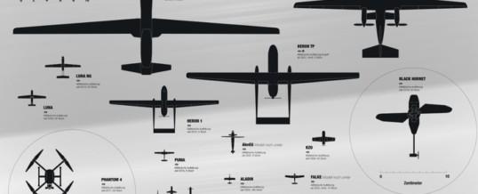 Drohnen für die Bundeswehr: Aktuelle Studie der Rosa-Luxemburg-Stiftung / Hintergründe, Zusammenhänge und Grafiken zum Drohnenprogramm