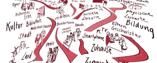 Expertenrat sieht Bund und Länder in starker Verantwortung für Kulturräume in Kommunen / Kulturelle Teilhabe von Kindern und Jugendlichen braucht mehr Förderung und lokale Bildungslandschaften