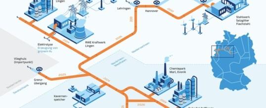 GET H2: Sieben Unternehmen wollen Basis einer europäischen Infrastruktur für grünen Wasserstoff schaffen