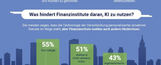 KI ist der wichtigste Erfolgsfaktor – sagen mehr als 80 Prozent der Finanzinstitute in einer NTT DATA-Studie