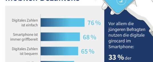 Mobile Payment-Umfrage / Digitale girocard bereits in vielen Smartphones