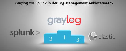 Graylog vor Splunk in der Log-Management Anbietermatrix