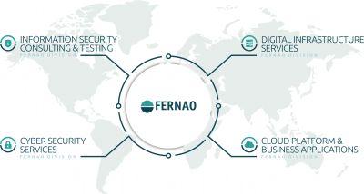Vier neue Geschäftsfelder bei FERNAO Networks