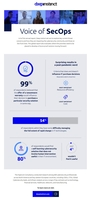 Umfrage unter IT-Sicherheitsführungskräften: Ransomware größte Sicherheitsbedrohung für Unternehmen