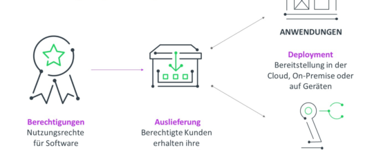 Produkt-News: Automatisierte Software Container Delivery