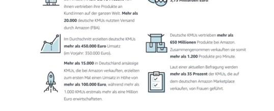 Unternehmer:innen der Zukunft – KMU Report Deutschland 2021: Deutsche KMUs auf Amazon haben 150.000 Arbeitsplätze geschaffen