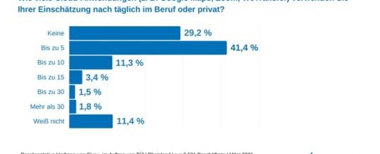 TÜV Rheinland: Aktuelle Umfrage zeigt große Unwissenheit im Umgang mit Cloud-Anwendungen / 30 Prozent nutzen nach eigenen Angaben keine Cloud-Anwendungen