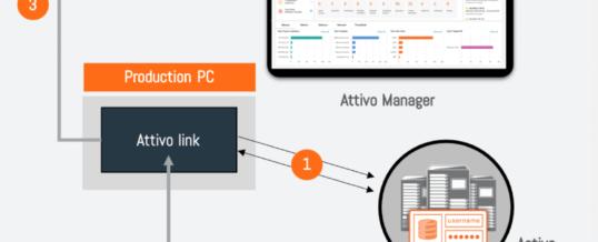 Schwachstellen im Active Direktory werden durch ADAssessor von Attivo Networks identifiziert und behoben