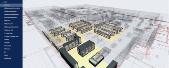 Digitales Retail Management